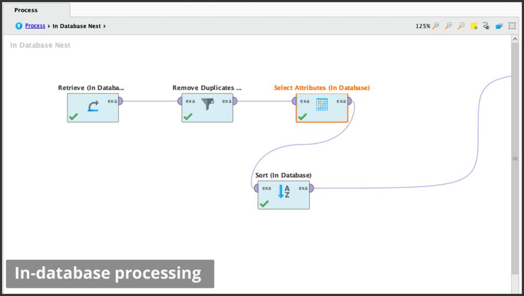 in database processing 1024x579 - RapidMiner дизайнер аналитических процессов