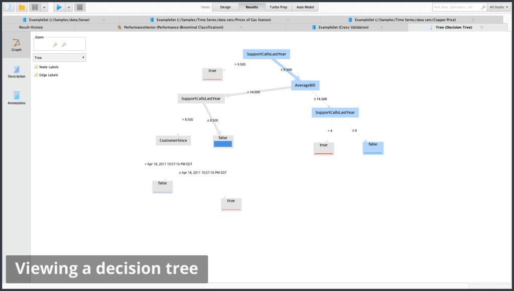 ml decision tree 1024x579 - RapidMiner дизайнер аналитических процессов