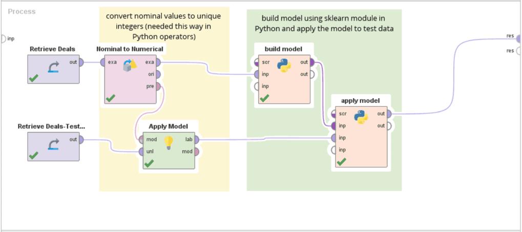 python tutorial 1 - RapidMiner дизайнер аналитических процессов