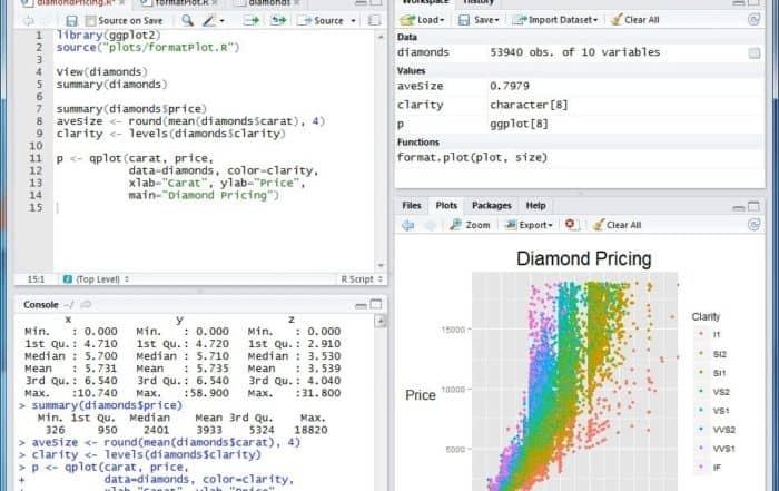 r studio view 700x441 - Лучшие 9 инструментов HR аналитики