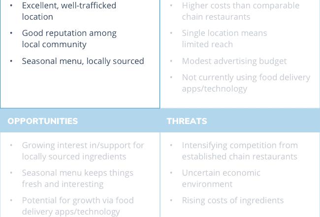 swot analysis diagram strengths 650x441 - Как сделать SWOT анализ для вашего бизнеса (с примерами)
