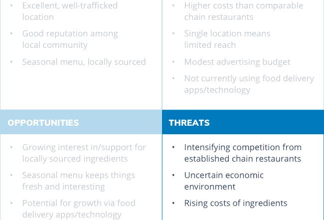 swot analysis diagram threats 650x441 - Как сделать SWOT анализ для вашего бизнеса (с примерами)
