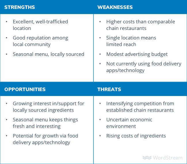 swot analysis example matrix - Как сделать SWOT анализ для вашего бизнеса (с примерами)