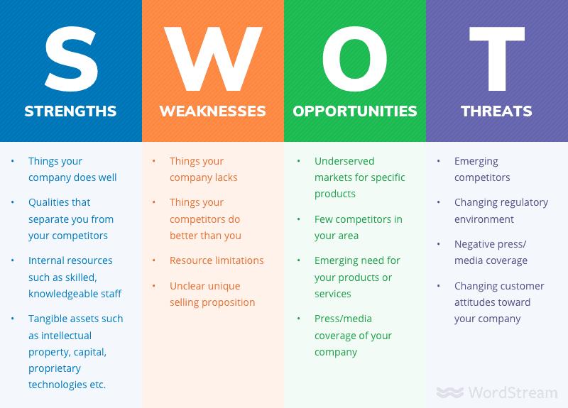 swot analysis header1 1 - Как сделать SWOT анализ для вашего бизнеса (с примерами)