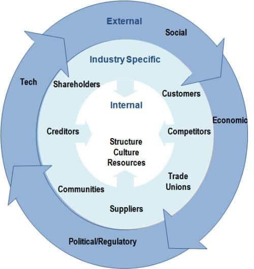 swot analysis internal external factors diagram - Как сделать SWOT анализ для вашего бизнеса (с примерами)