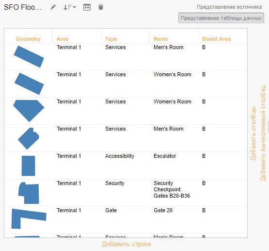 7.14 2 - Обновления TIBCO Spotfire 7.5-10.2