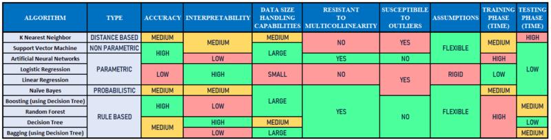 business 2 800x204 - Как выбрать лучший алгоритм искусственного интеллекта