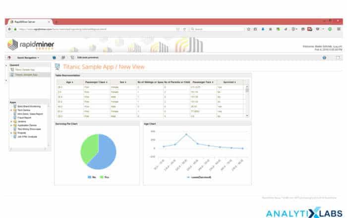 image 6 9 1 700x441 - 10 инструментов аналитики данных