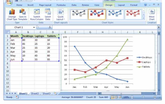image 7 7 1 700x441 - 10 инструментов аналитики данных