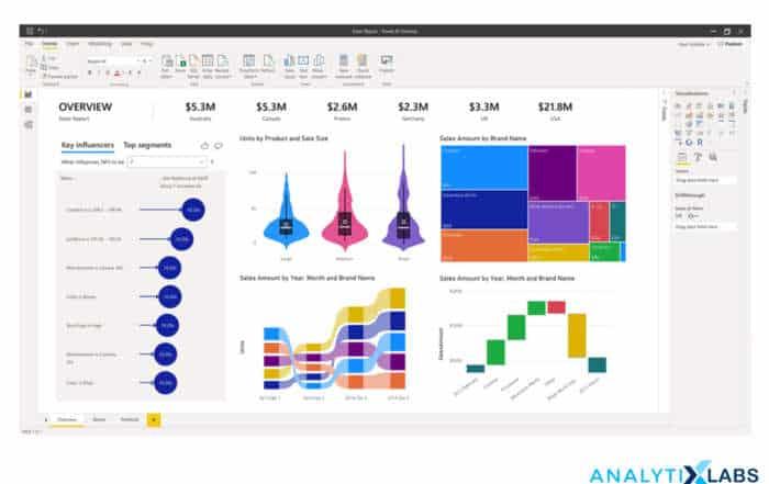 image 9 2 1 700x441 - 10 инструментов аналитики данных