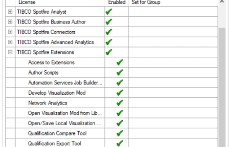 mods licenses 460x295 - TIBCO Spotfire 11.0