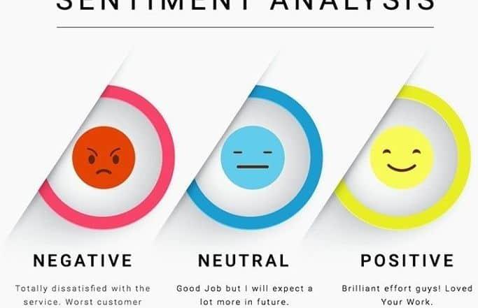 sentiment analysis 683x441 - Анализ настроений: типы, инструменты и сценарии использования