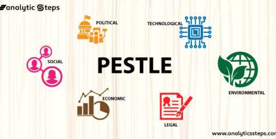 5226410 1606939267 pestle 540x272 - Что такое анализ PESTLE?