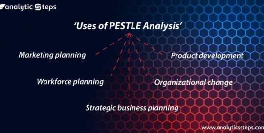 chart 540x272 - Что такое анализ PESTLE?