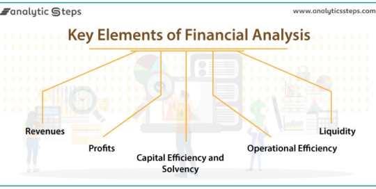 infographic 540x272 - 5 ключевых элементов финансового анализа